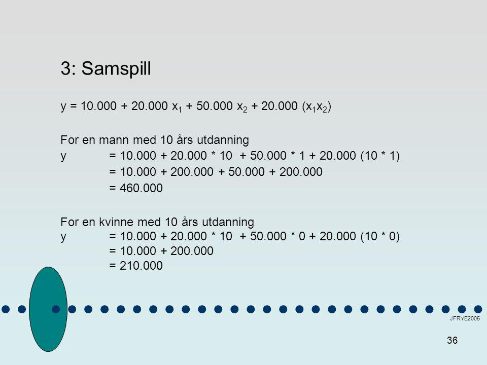 36 JFRYE2005 3: Samspill y = 10.000 + 20.000 x 1 + 50.000 x 2 + 20.000 (x 1 x 2 ) For en mann med 10 års utdanning y = 10.000 + 20.000 * 10 + 50.000 *