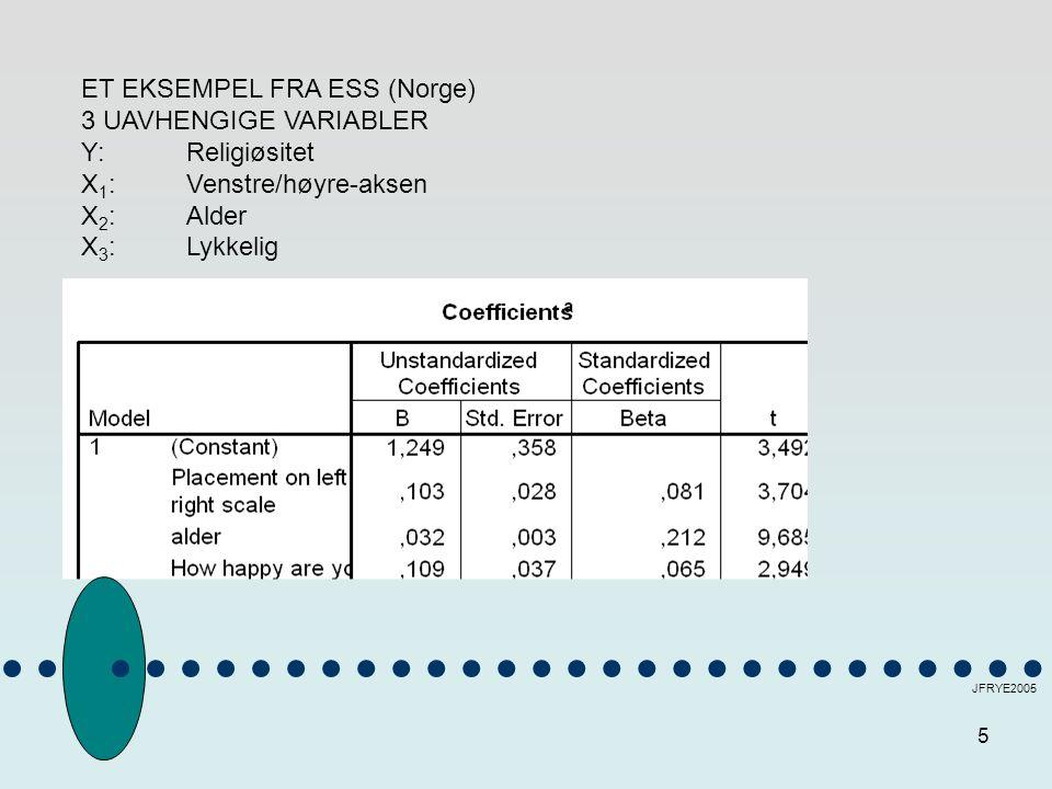 5 JFRYE2005 ET EKSEMPEL FRA ESS (Norge) 3 UAVHENGIGE VARIABLER Y: Religiøsitet X 1 :Venstre/høyre-aksen X 2 :Alder X 3 :Lykkelig