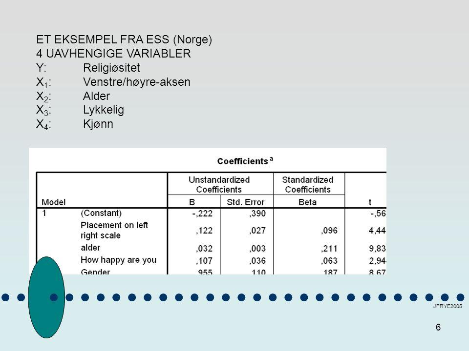 7 JFRYE2005 ET EKSEMPEL FRA ESS (Norge) 5 UAVHENGIGE VARIABLER Y: Religiøsitet X 1 :Venstre/høyre-aksen X 2 :Alder X 3 :Lykkelig X 4 :Kjønn X 5 : Helse