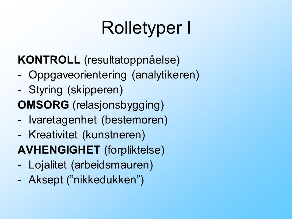 Rolletyper I KONTROLL (resultatoppnåelse) -Oppgaveorientering (analytikeren) -Styring (skipperen) OMSORG (relasjonsbygging) -Ivaretagenhet (bestemoren