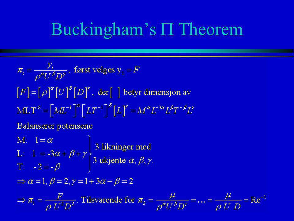 Buckingham's  Theorem