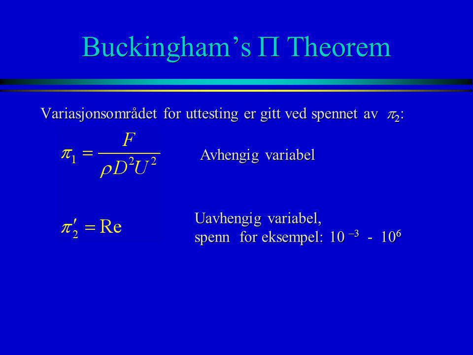 Buckingham's  Theorem Variasjonsområdet for uttesting er gitt ved spennet av  2 : Avhengig variabel Uavhengig variabel, spenn for eksempel: 10 –3 -