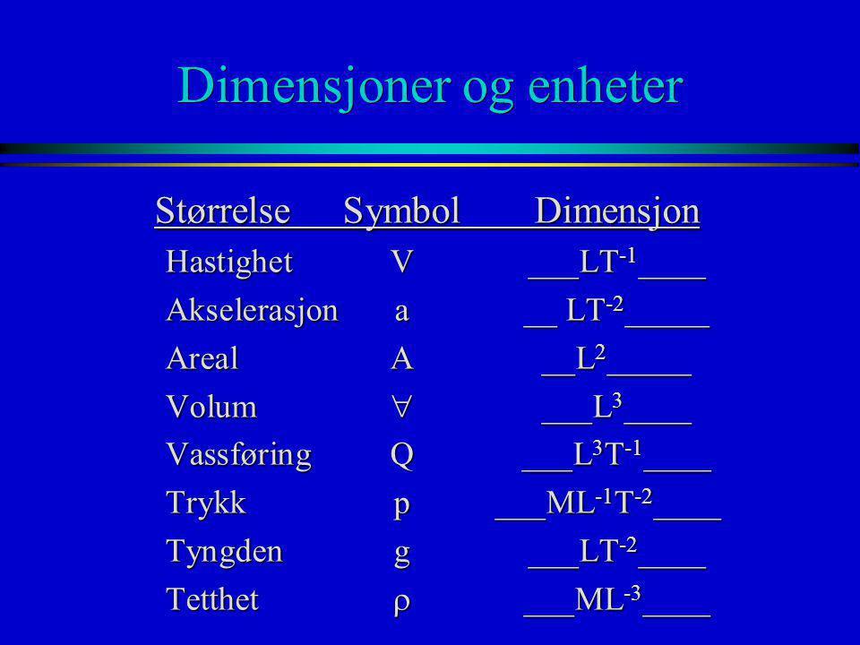 Dimensjoner og enheter StørrelseSymbolDimensjon HastighetV___LT -1 ____ Akselerasjona__ LT -2 _____ ArealA__L 2 _____ Volum  ___L 3 ____ VassføringQ_