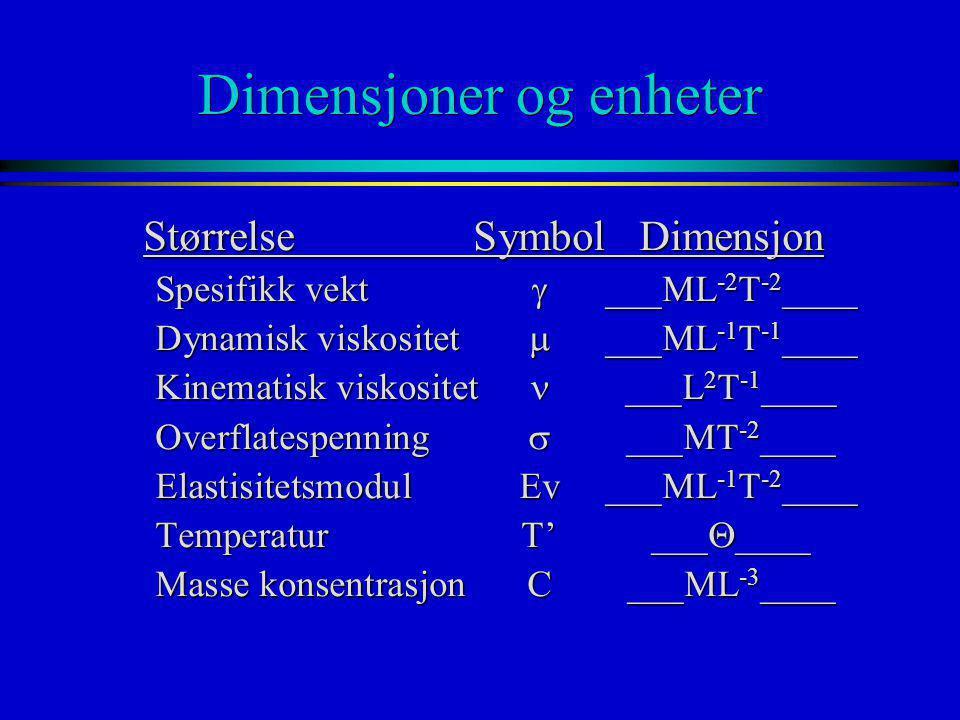 Buckingham's  Theorem ä I et fysisk problem som inkluderer n størrelser og der det er m basis dimensjoner så kan størrelsene bli arrangert i n-m uavhengige dimensjonsløse parametere ä Med dette reduserer vi antall parametere vi trenger å variere med m.