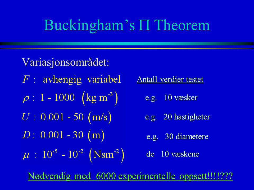 Buckingham's  Theorem Variasjonsområdet: Antall verdier testet e.g. 10 væsker e.g. 20 hastigheter e.g. 30 diametere de 10 væskene Nødvendig med 6000