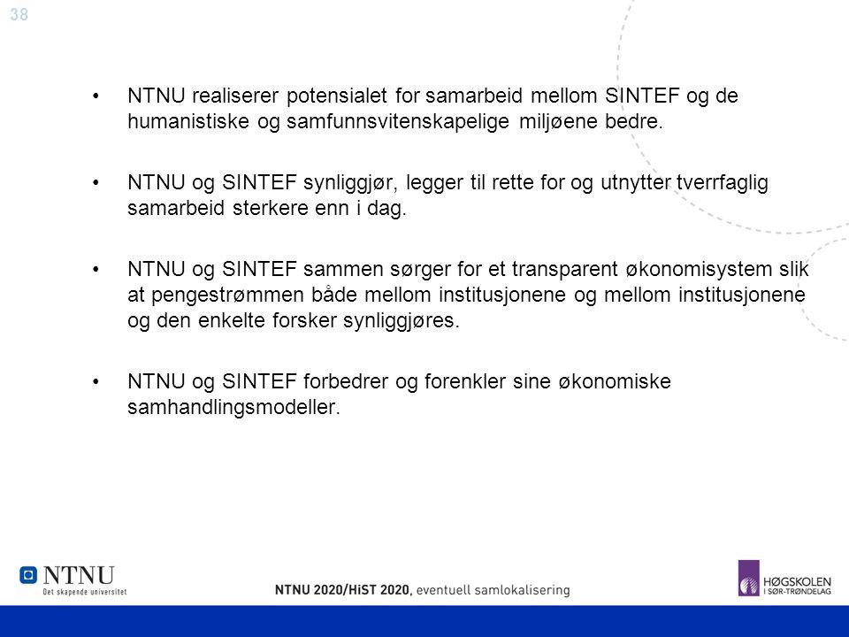 38 NTNU realiserer potensialet for samarbeid mellom SINTEF og de humanistiske og samfunnsvitenskapelige miljøene bedre. NTNU og SINTEF synliggjør, leg