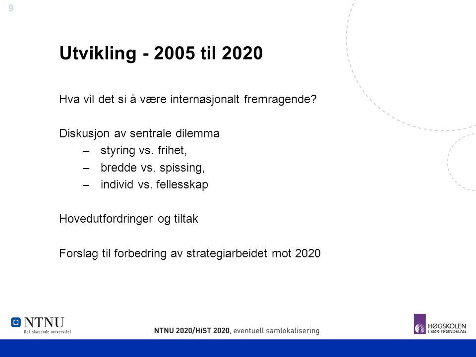 9 Utvikling - 2005 til 2020 Hva vil det si å være internasjonalt fremragende? Diskusjon av sentrale dilemma –styring vs. frihet, –bredde vs. spissing,