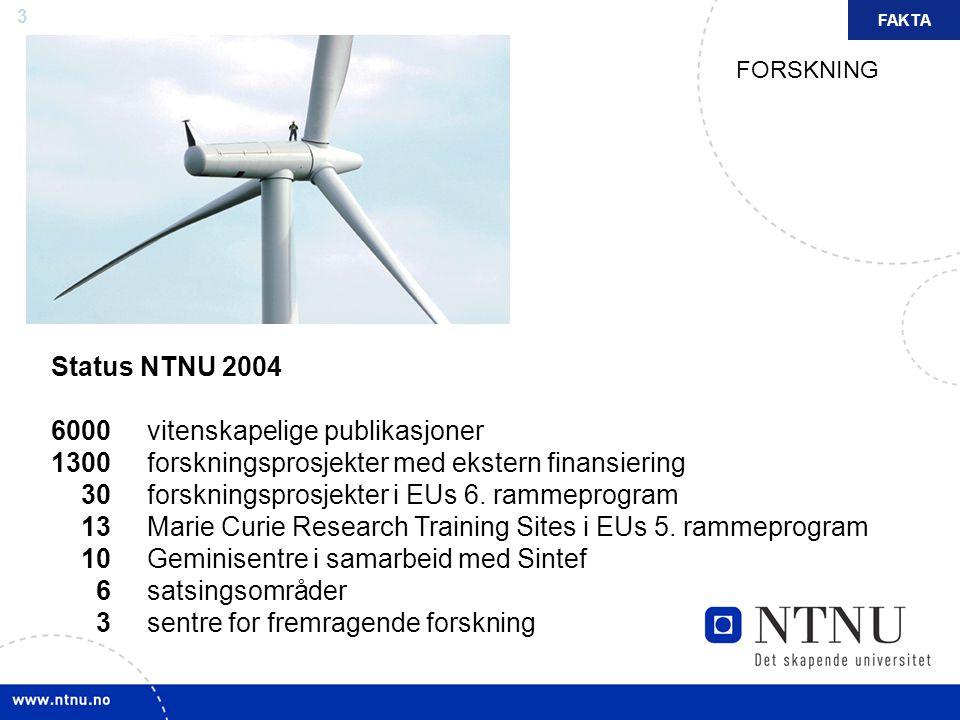 3 Status NTNU 2004 6000 vitenskapelige publikasjoner 1300 forskningsprosjekter med ekstern finansiering 30 forskningsprosjekter i EUs 6. rammeprogram