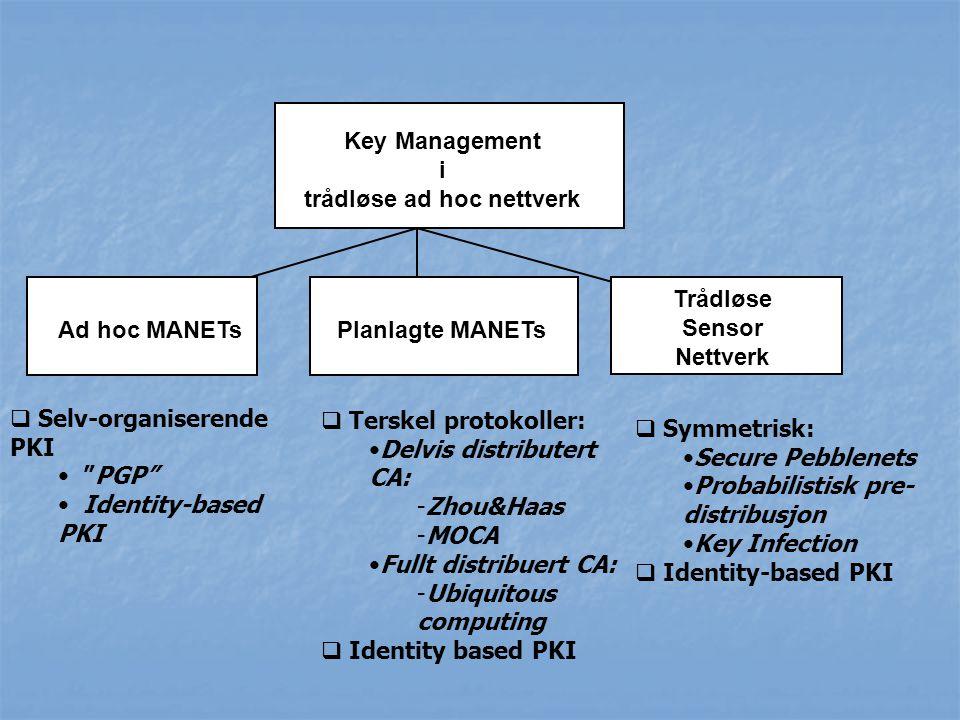 Key Management i trådløse ad hoc nettverk Ad hoc MANETs Planlagte MANETs TrådløseSensorNettverk  Terskel protokoller: Delvis distributert CA: -Zhou&H