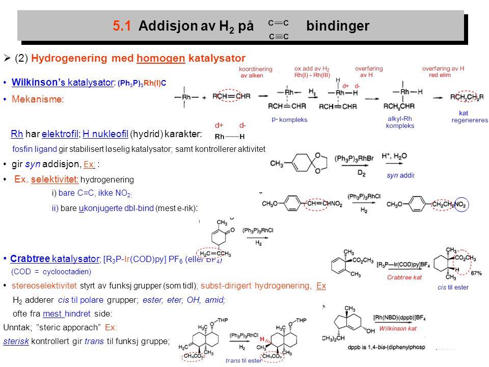 4  (2) Hydrogenering med homogen katalysator Wilkinson's katalysator: (Ph 3 P) 3 Rh(I)Cl Mekanisme: Rh har elektrofil; H nukleofil (hydrid) karakter:
