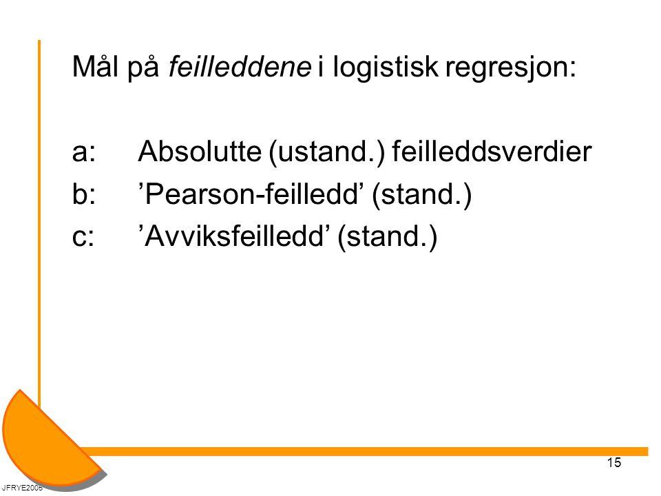 15 Mål på feilleddene i logistisk regresjon: a: Absolutte (ustand.) feilleddsverdier b: 'Pearson-feilledd' (stand.) c: 'Avviksfeilledd' (stand.) JFRYE