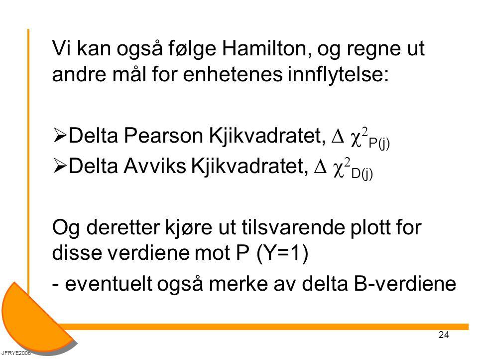 24 Vi kan også følge Hamilton, og regne ut andre mål for enhetenes innflytelse:  Delta Pearson Kjikvadratet,    P(j)  Delta Avviks Kjikvadratet,    D(j) Og deretter kjøre ut tilsvarende plott for disse verdiene mot P (Y=1) - eventuelt også merke av delta B-verdiene JFRYE2005