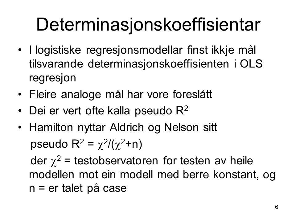 6 Determinasjonskoeffisientar I logistiske regresjonsmodellar finst ikkje mål tilsvarande determinasjonskoeffisienten i OLS regresjon Fleire analoge mål har vore foreslått Dei er vert ofte kalla pseudo R 2 Hamilton nyttar Aldrich og Nelson sitt pseudo R 2 =  2 /(  2 +n) der  2 = testobservatoren for testen av heile modellen mot ein modell med berre konstant, og n = er talet på case