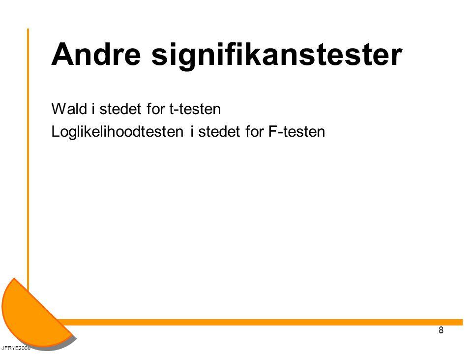 8 Andre signifikanstester Wald i stedet for t-testen Loglikelihoodtesten i stedet for F-testen JFRYE2005