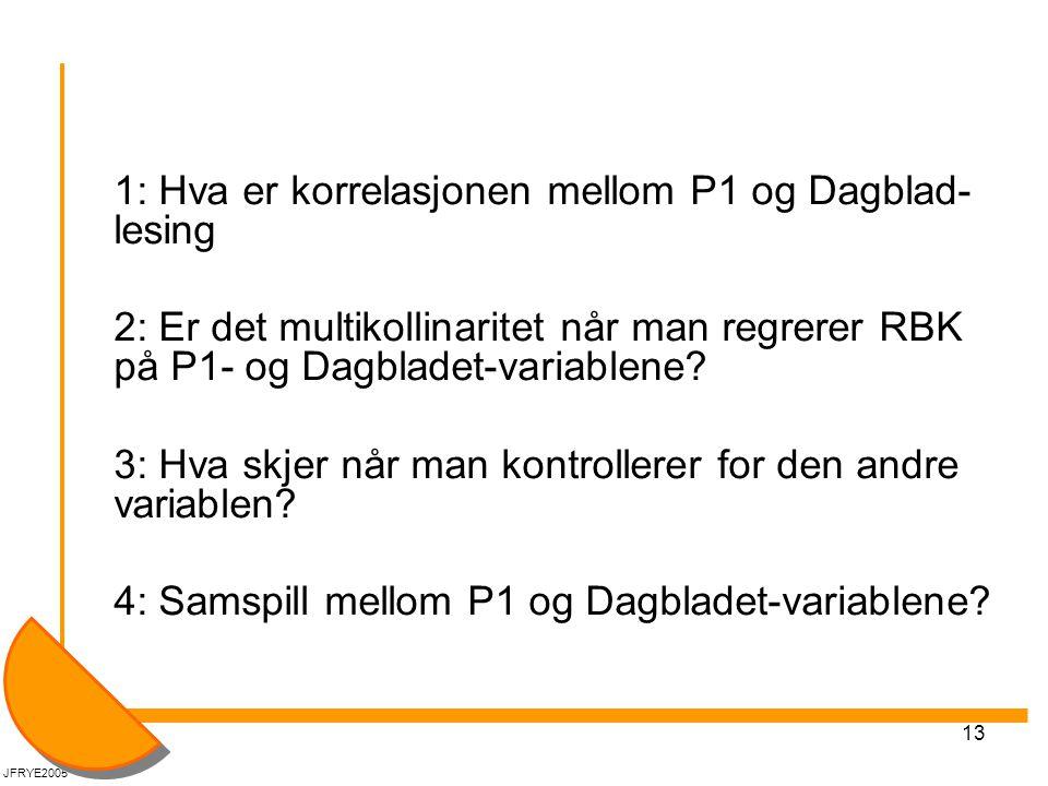 13 1: Hva er korrelasjonen mellom P1 og Dagblad- lesing 2: Er det multikollinaritet når man regrerer RBK på P1- og Dagbladet-variablene? 3: Hva skjer