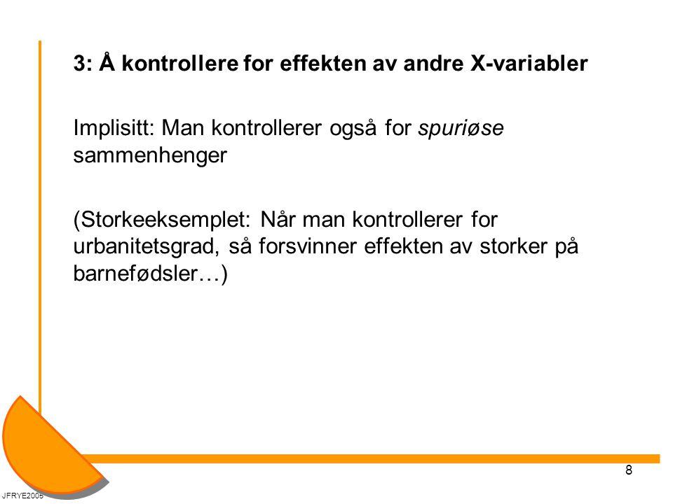 8 3: Å kontrollere for effekten av andre X-variabler Implisitt: Man kontrollerer også for spuriøse sammenhenger (Storkeeksemplet: Når man kontrollerer