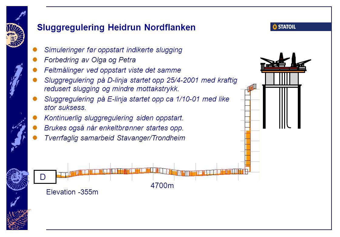 4700m Sluggregulering Heidrun Nordflanken Simuleringer før oppstart indikerte slugging Forbedring av Olga og Petra Feltmålinger ved oppstart viste det samme Sluggregulering på D-linja startet opp 25/4-2001 med kraftig redusert slugging og mindre mottakstrykk.