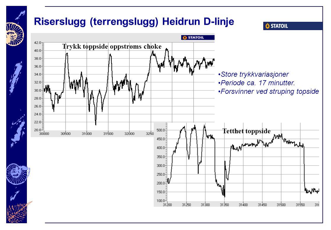 Riserslugg (terrengslugg) Heidrun D-linje Trykk toppside oppstrøms choke Store trykkvariasjoner Periode ca.