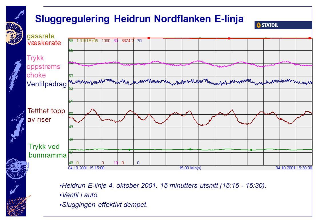 Heidrun E-linje 4.oktober 2001. 15 minutters utsnitt (15:15 - 15:30).