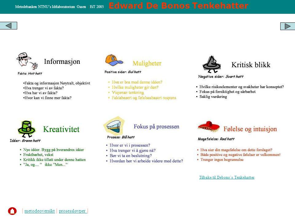 Edward De Bonos Tenkehatter Tilbake til Debono's Tenkehatter Metodebanken NTNU's Idélaboratorium Oasen | EiT 2005 | metodeoversikt | prosessløyper | m