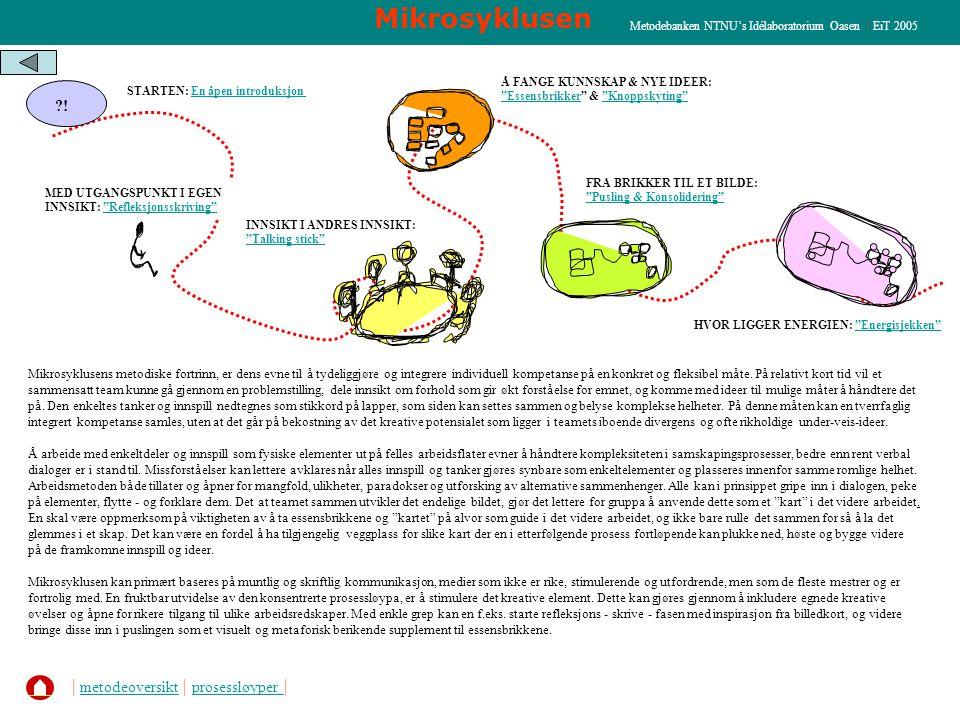 """Mikrosyklusen HVOR LIGGER ENERGIEN: """"Energisjekken""""""""Energisjekken"""" STARTEN: En åpen introduksjonEn åpen introduksjon MED UTGANGSPUNKT I EGEN INNSIKT:"""
