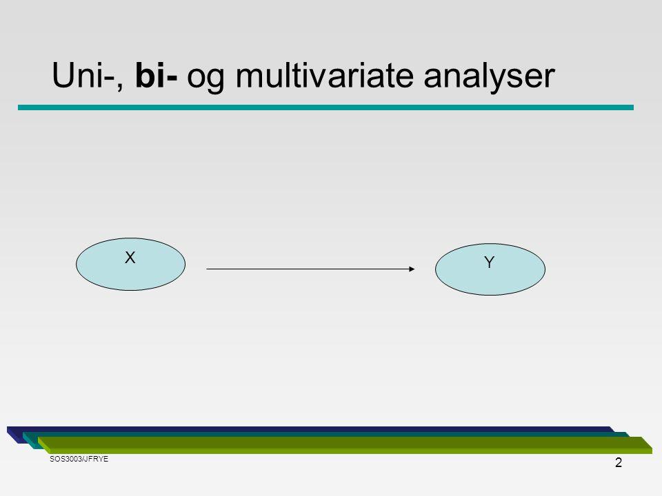 2 Uni-, bi- og multivariate analyser YX SOS3003/JFRYE