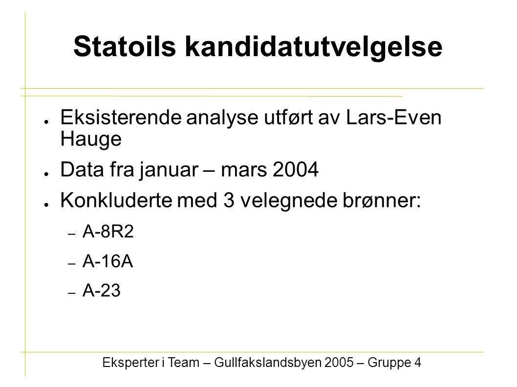 Statoils kandidatutvelgelse ● Eksisterende analyse utført av Lars-Even Hauge ● Data fra januar – mars 2004 ● Konkluderte med 3 velegnede brønner: – A-8R2 – A-16A – A-23 Eksperter i Team – Gullfakslandsbyen 2005 – Gruppe 4