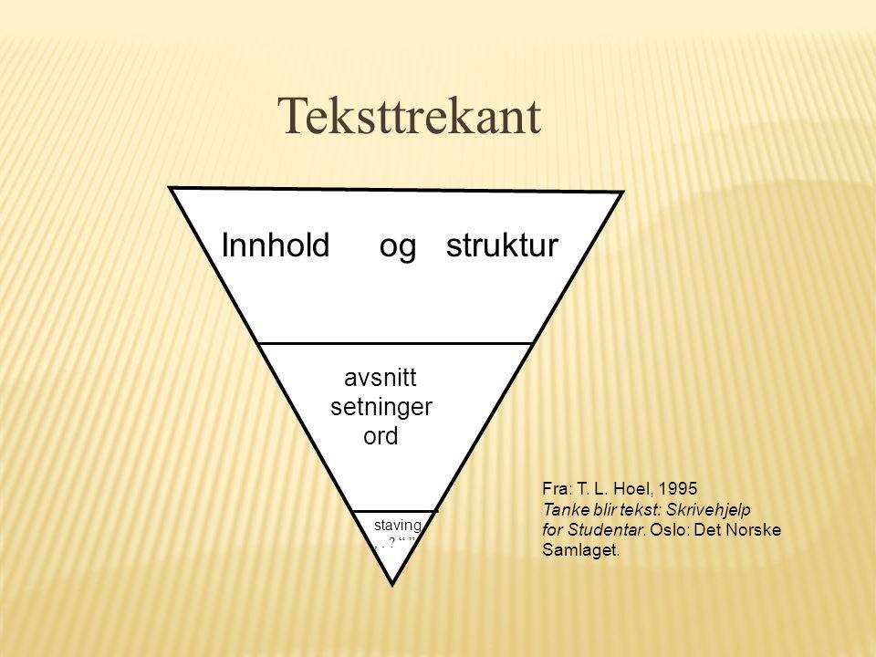Teksttrekant Innhold og struktur avsnitt setninger ord staving,.