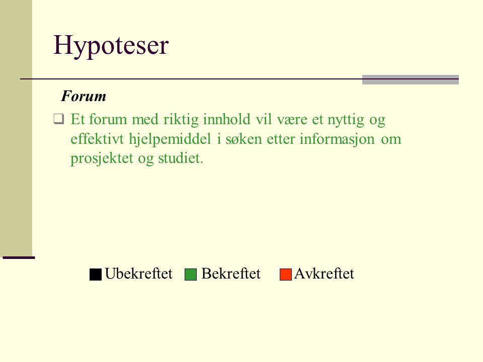 Hypoteser Forum  Et forum med riktig innhold vil være et nyttig og effektivt hjelpemiddel i søken etter informasjon om prosjektet og studiet.