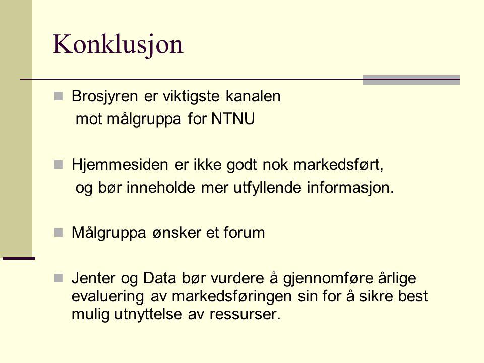 Konklusjon Brosjyren er viktigste kanalen mot målgruppa for NTNU Hjemmesiden er ikke godt nok markedsført, og bør inneholde mer utfyllende informasjon.