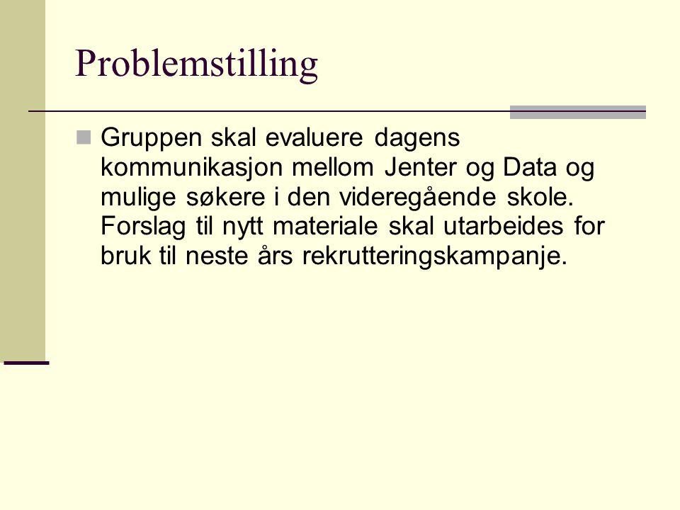 Resultatmål Evaluere dagens brosjyre, som er sendt ut til alle jenter som tar faget 3MX, gjennom en spørreundersøkelse ved utvalgte skoler i Trondheim.