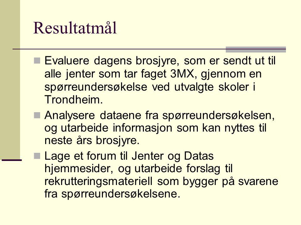 Effektmål Flere kvinnelige søkere til datastudiene. Øke interesse blant de kvinnelige søkerne.