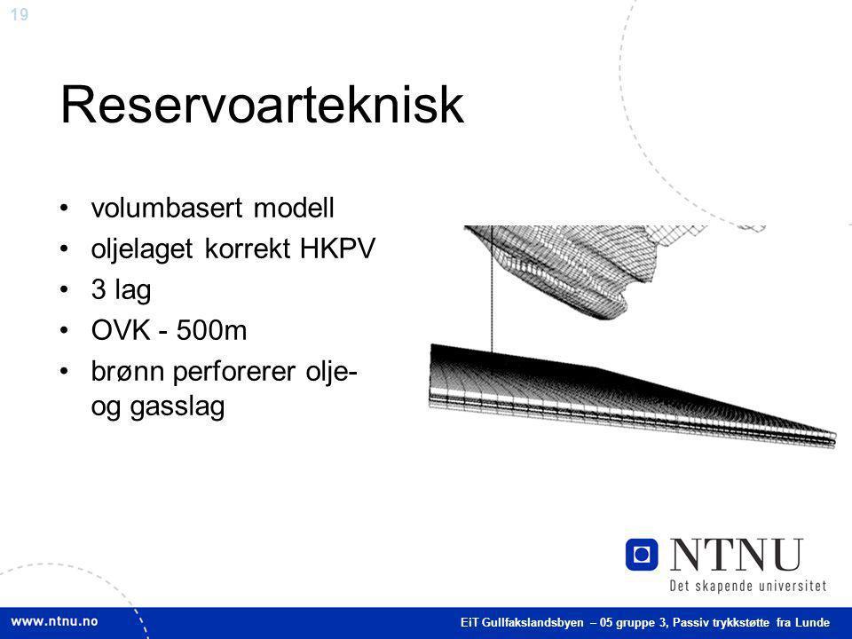 19 Reservoarteknisk volumbasert modell oljelaget korrekt HKPV 3 lag OVK - 500m brønn perforerer olje- og gasslag EiT Gullfakslandsbyen – 05 gruppe 3,
