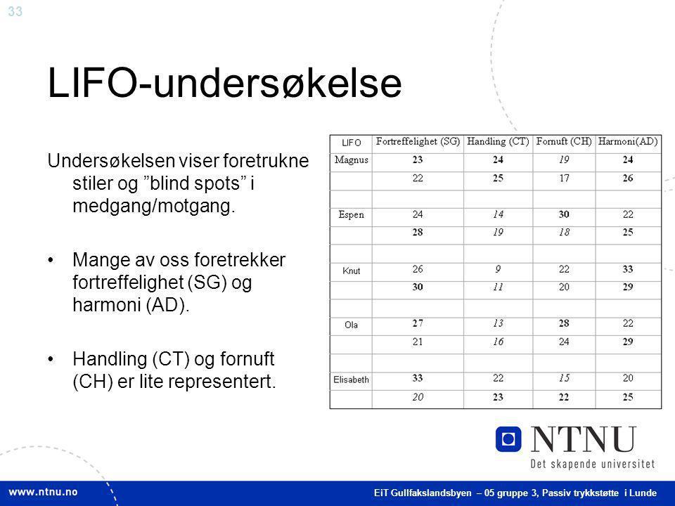 """33 LIFO-undersøkelse Undersøkelsen viser foretrukne stiler og """"blind spots"""" i medgang/motgang. Mange av oss foretrekker fortreffelighet (SG) og harmon"""