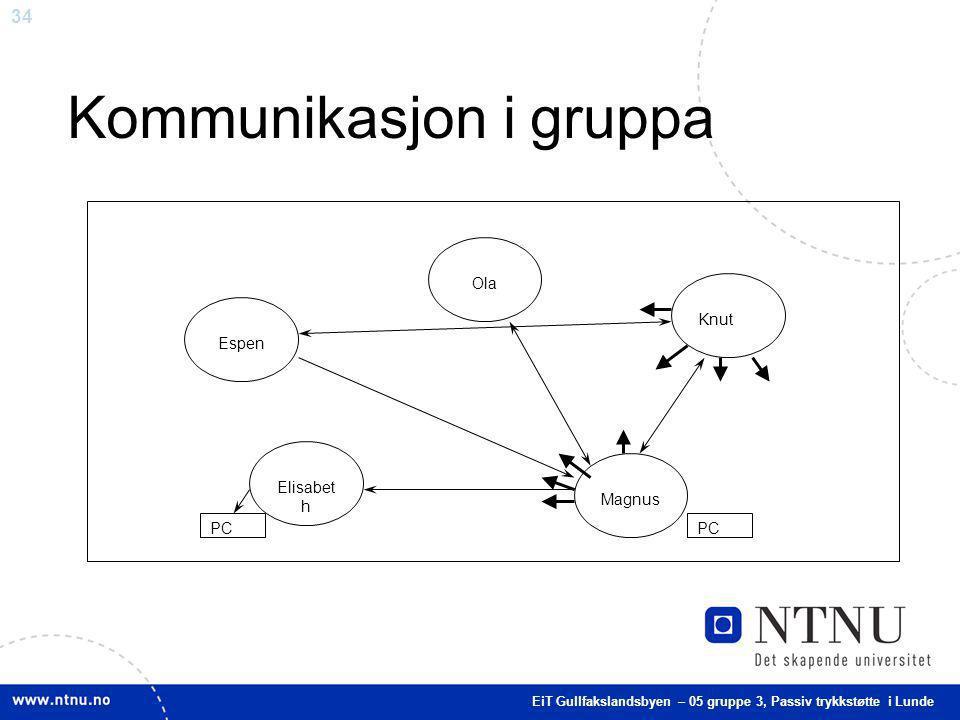 34 Kommunikasjon i gruppa Ola Knut Espen Elisabet h Magnus PC EiT Gullfakslandsbyen – 05 gruppe 3, Passiv trykkstøtte i Lunde