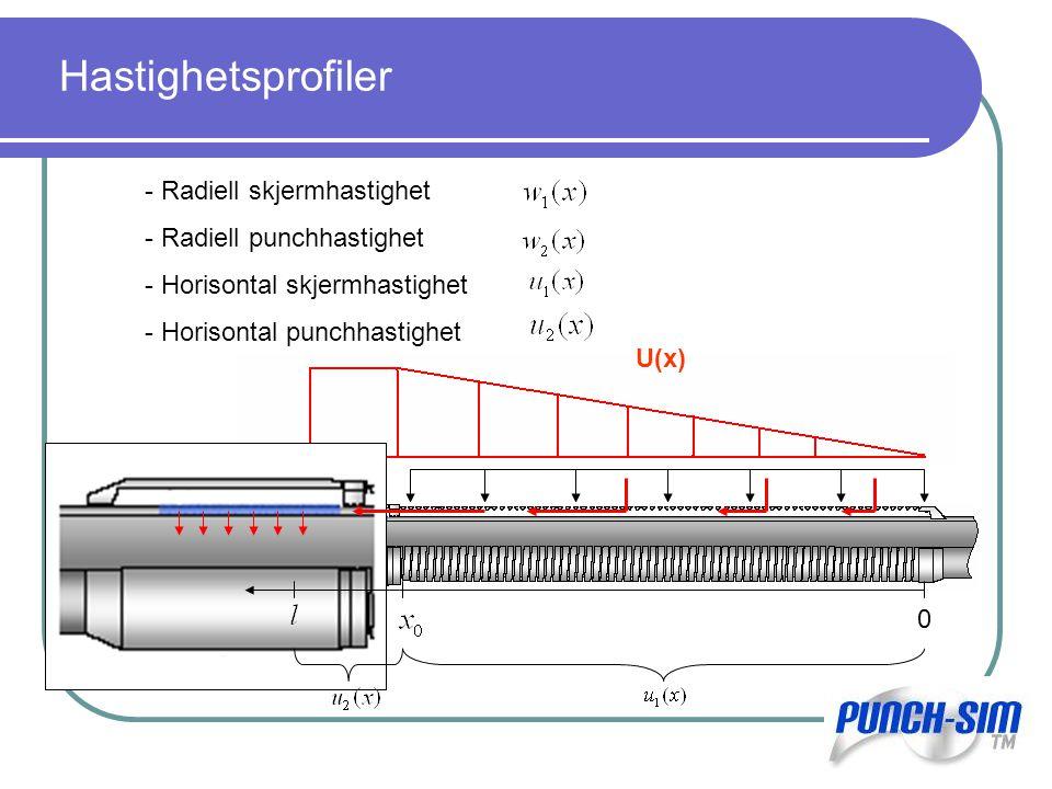 Hastighetsprofiler - Radiell skjermhastighet - Radiell punchhastighet - Horisontal skjermhastighet - Horisontal punchhastighet U(x) 0