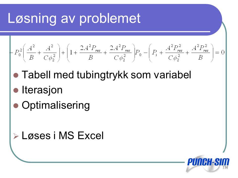 Løsning av problemet Tabell med tubingtrykk som variabel Iterasjon Optimalisering  Løses i MS Excel