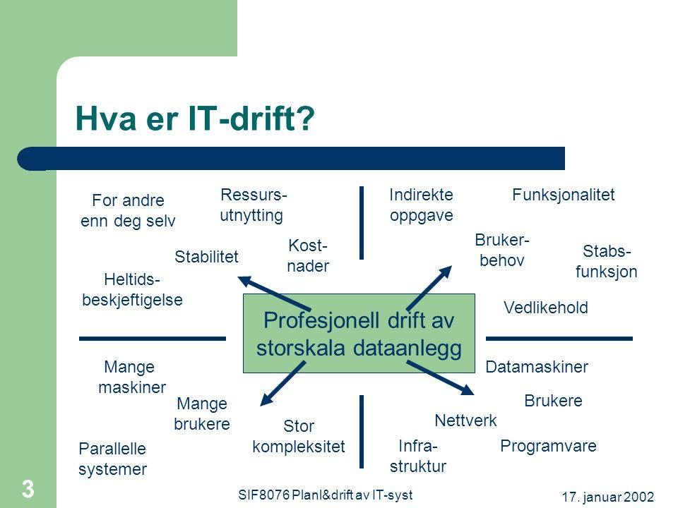 17. januar 2002 SIF8076 Planl&drift av IT-syst 3 Hva er IT-drift.