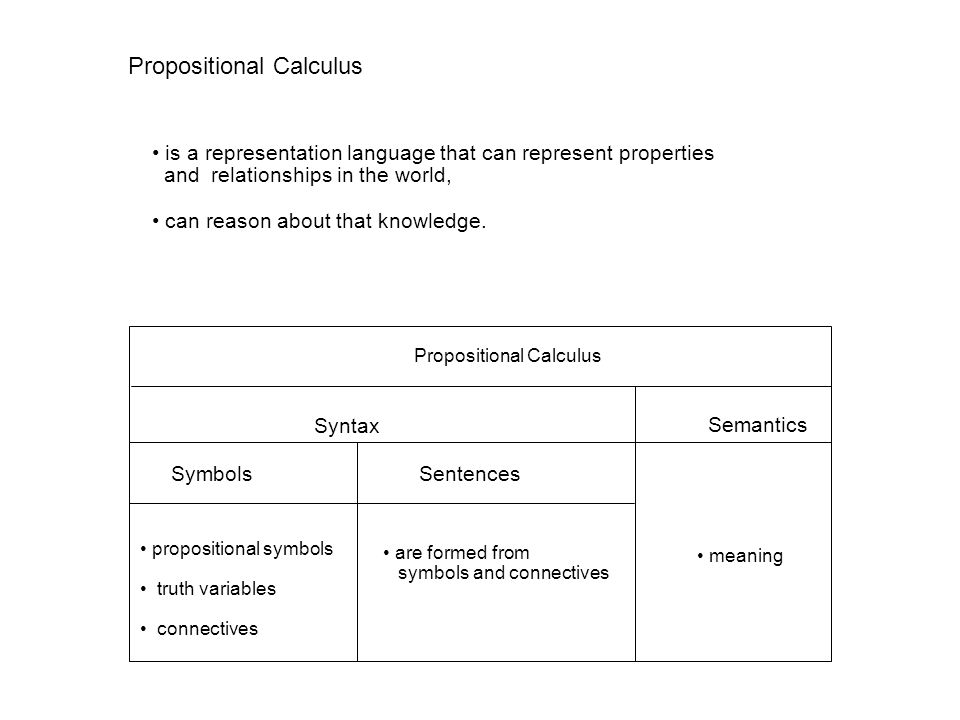 Propositional Calculus is a representation language that can represent properties and relationships in the world, can reason about that knowledge.