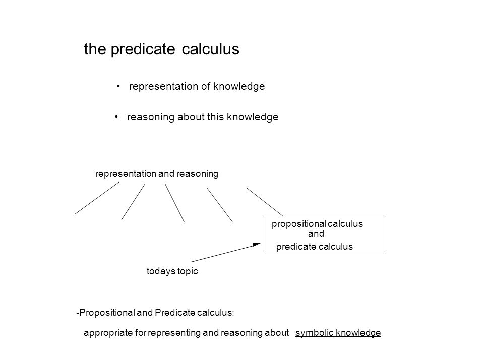 the predicate calculus representation of knowledge reasoning about this knowledge representation and reasoning predicate calculus propositional calculus and todays topic -Propositional and Predicate calculus: appropriate for representing and reasoning aboutsymbolic knowledge