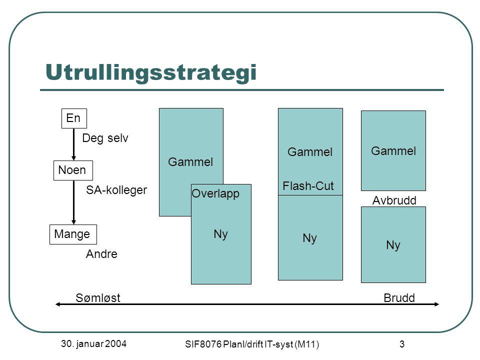 30. januar 2004 SIF8076 Planl/drift IT-syst (M11) 3 Utrullingsstrategi En Noen Mange Deg selv SA-kolleger Andre Gammel Ny Overlapp Gammel Ny Avbrudd S