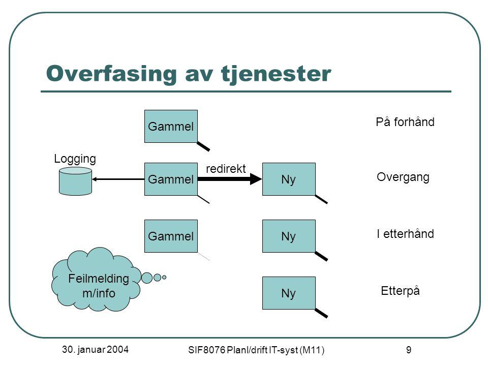 30. januar 2004 SIF8076 Planl/drift IT-syst (M11) 9 Overfasing av tjenester Gammel Ny GammelNy Gammel Logging redirekt Feilmelding m/info På forhånd O