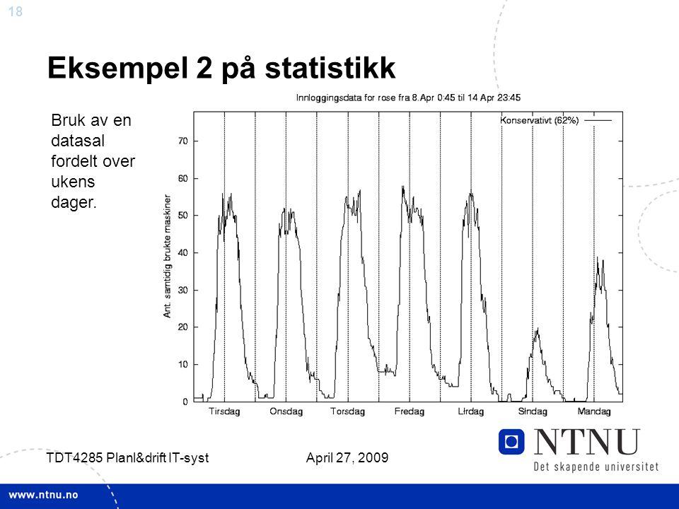 18 April 27, 2009 TDT4285 Planl&drift IT-syst Eksempel 2 på statistikk Bruk av en datasal fordelt over ukens dager.