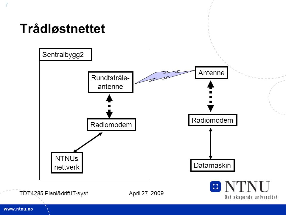 7 April 27, 2009 TDT4285 Planl&drift IT-syst Trådløstnettet Sentralbygg2 Antenne Radiomodem Datamaskin Rundtstråle- antenne NTNUs nettverk Radiomodem