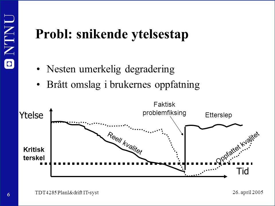 6 26. april 2005 TDT4285 Planl&drift IT-syst Probl: snikende ytelsestap Nesten umerkelig degradering Brått omslag i brukernes oppfatning Ytelse Tid Kr