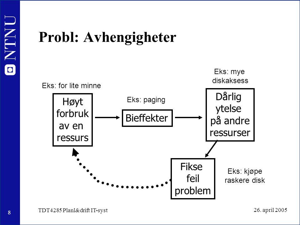 8 26. april 2005 TDT4285 Planl&drift IT-syst Probl: Avhengigheter Høyt forbruk av en ressurs Bieffekter Dårlig ytelse på andre ressurser Fikse feil pr
