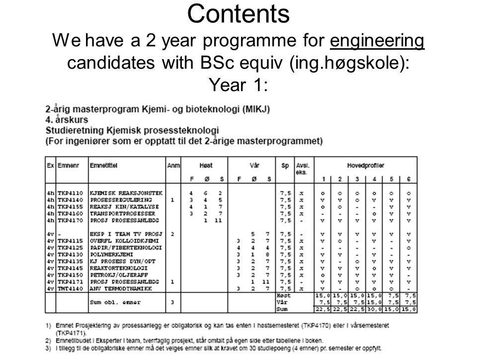 Contents We have a 2 year programme for engineering candidates with BSc equiv (ing.høgskole): Year 1: