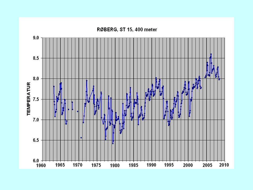 Temperatur Før august 1996: Temperatur måles med 2 vendetermometere (F.Gohla, Kiel) montert på Nansen vendevannhentere.