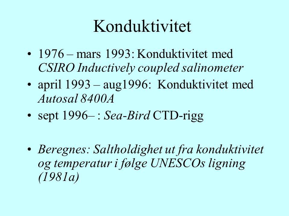 Saltholdighet (S) Kan beregnes ut fra Konduktivitet Titrering av klorinitet etter Mohr-Knudsen metode Brytningsindeks (refraktometer) Tetthet (areometer) Saltholdighet (S) benevnes psu eller er ubenevnt