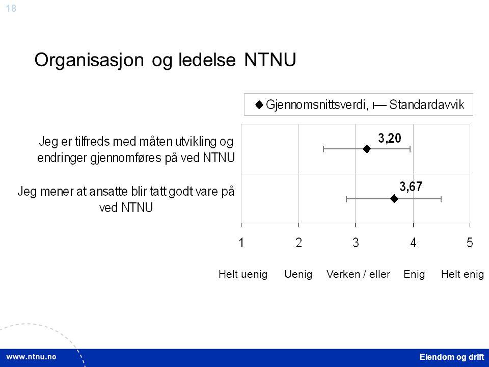 18 Eiendom og drift Organisasjon og ledelse NTNU Helt uenigUenigVerken / ellerEnigHelt enig